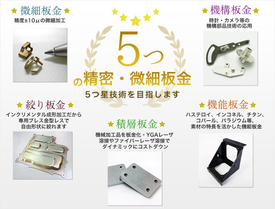 5つの精密板金 機構板金,積層板金,微細板金,絞り板金,機能板金