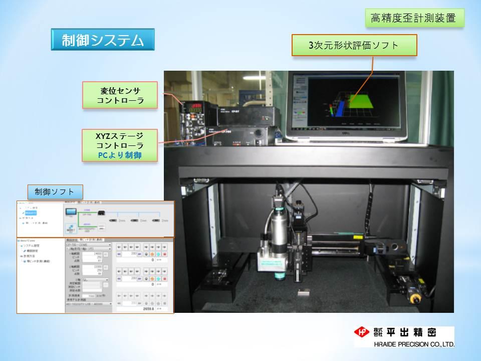 高精度歪計測装置制御システム